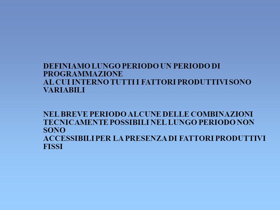 DEFINIAMO LUNGO PERIODO UN PERIODO DI PROGRAMMAZIONE AL CUI INTERNO TUTTI I FATTORI PRODUTTIVI SONO VARIABILI NEL BREVE PERIODO ALCUNE DELLE COMBINAZI
