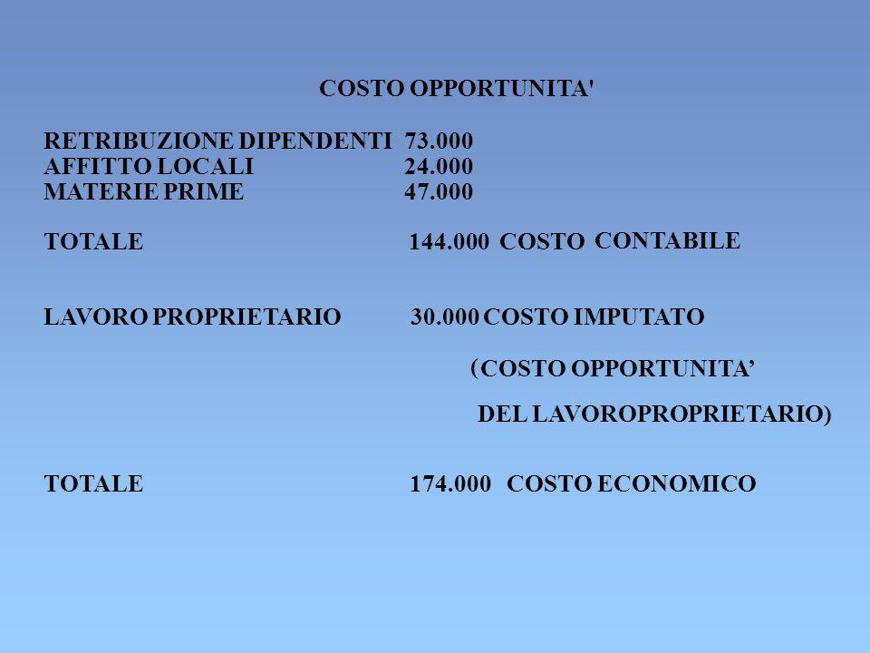 COSTO OPPORTUNITA' RETRIBUZIONE DIPENDENTI 73.000 AFFITTO LOCALI 24.000 MATERIE PRIME 47.000 TOTALE 144.000 COSTO CONTABILE LAVORO PROPRIETARIO 30.000