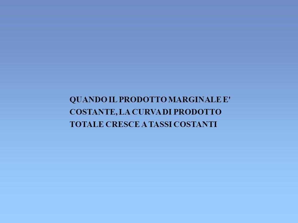 QUANDO IL PRODOTTO MARGINALE E' COSTANTE, LA CURVA DI PRODOTTO TOTALE CRESCE A TASSI COSTANTI