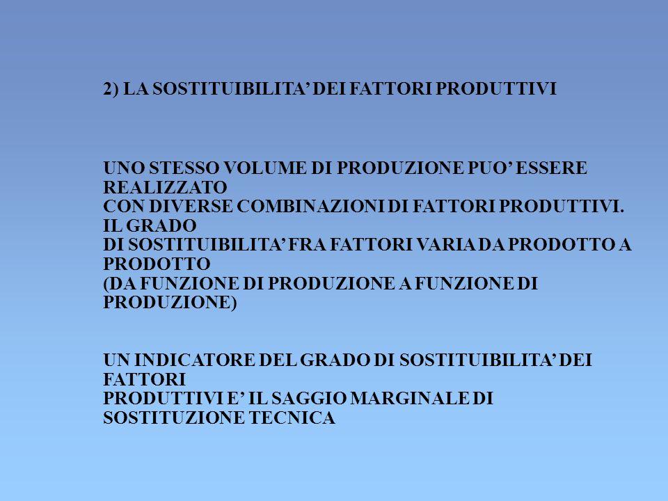 2) LA SOSTITUIBILITA DEI FATTORI PRODUTTIVI UNO STESSO VOLUME DI PRODUZIONE PUO ESSERE REALIZZATO CON DIVERSE COMBINAZIONI DI FATTORI PRODUTTIVI. IL G