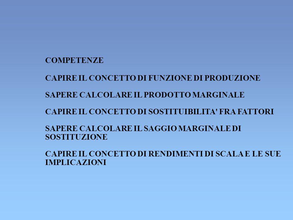 COMPETENZE CAPIRE IL CONCETTO DI FUNZIONE DI PRODUZIONE SAPERE CALCOLARE IL PRODOTTO MARGINALE CAPIRE IL CONCETTO DI SOSTITUIBILITA' FRA FATTORI SAPER