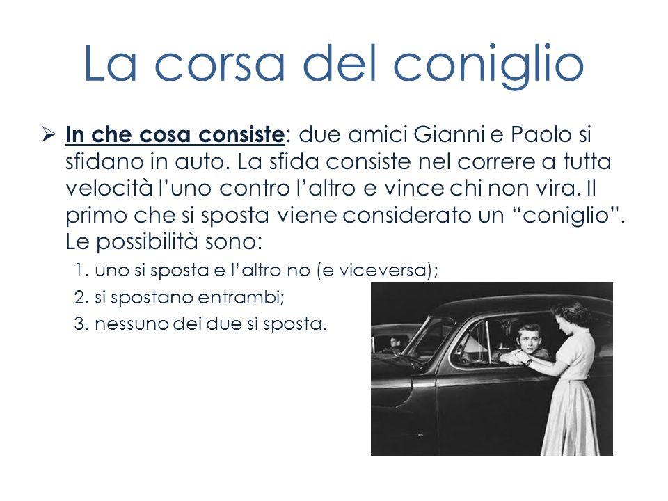 La corsa del coniglio In che cosa consiste : due amici Gianni e Paolo si sfidano in auto. La sfida consiste nel correre a tutta velocità luno contro l