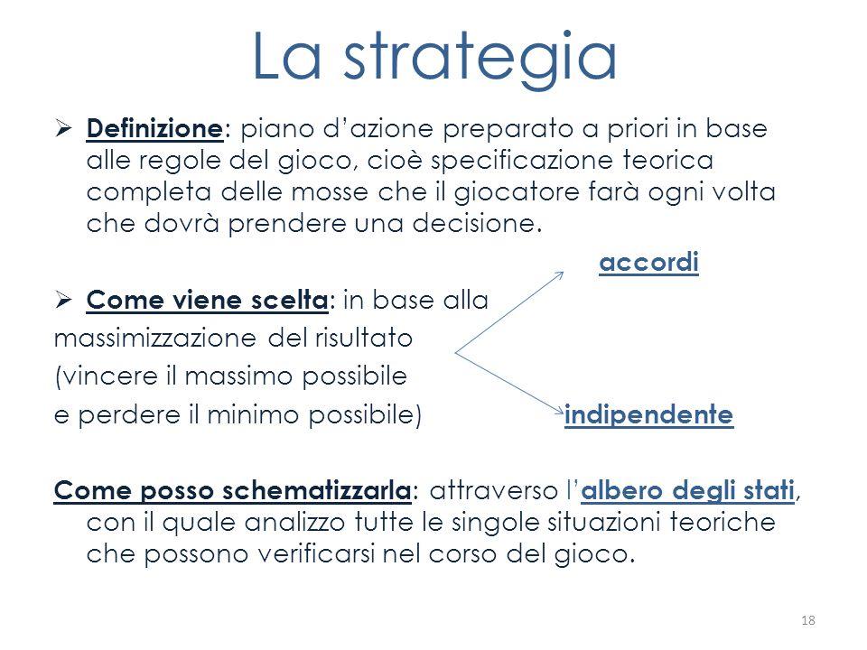 La strategia Definizione : piano dazione preparato a priori in base alle regole del gioco, cioè specificazione teorica completa delle mosse che il gio