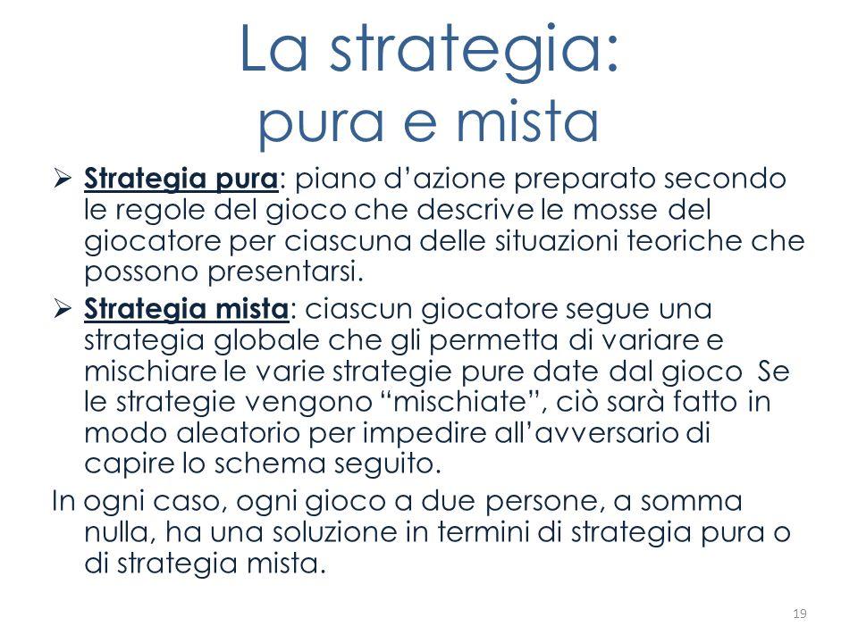 La strategia: pura e mista Strategia pura : piano dazione preparato secondo le regole del gioco che descrive le mosse del giocatore per ciascuna delle