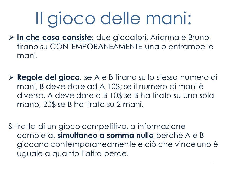 In che cosa consiste : due giocatori, Arianna e Bruno, tirano su CONTEMPORANEAMENTE una o entrambe le mani. Regole del gioco : se A e B tirano su lo s