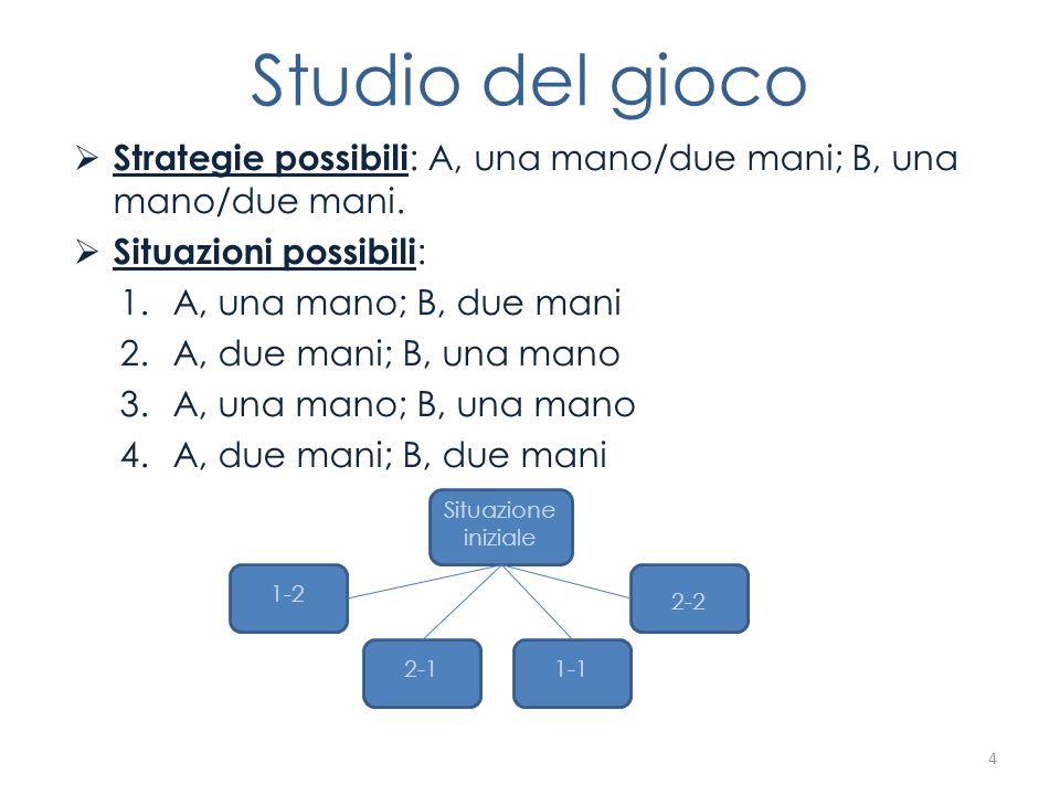 4 Strategie possibili : A, una mano/due mani; B, una mano/due mani. Situazioni possibili : 1.A, una mano; B, due mani 2.A, due mani; B, una mano 3.A,