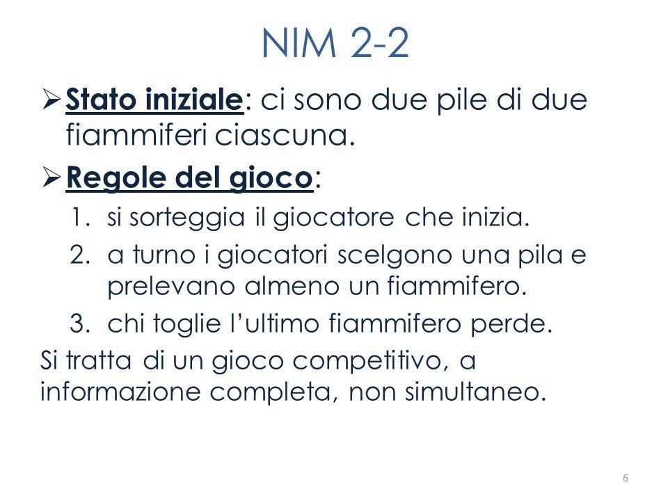NIM 2-2 Stato iniziale : ci sono due pile di due fiammiferi ciascuna. Regole del gioco : 1.si sorteggia il giocatore che inizia. 2.a turno i giocatori