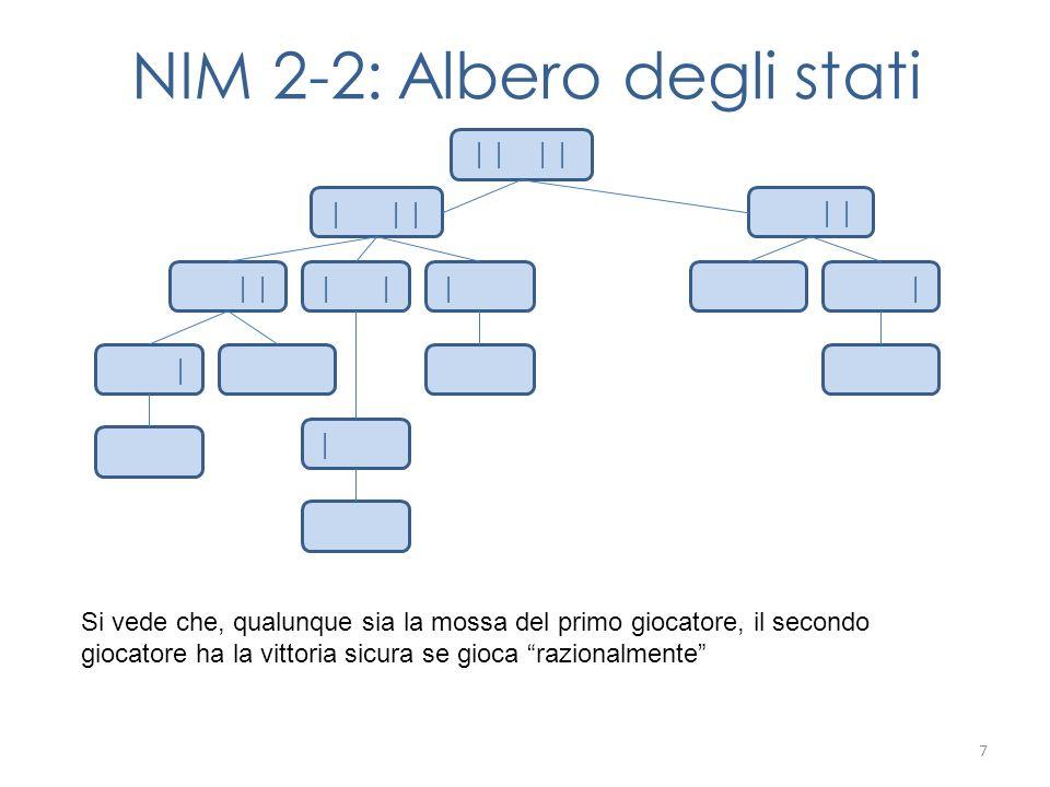 NIM 2-2: Albero degli stati 7 || | || | | | | || | Si vede che, qualunque sia la mossa del primo giocatore, il secondo giocatore ha la vittoria sicura