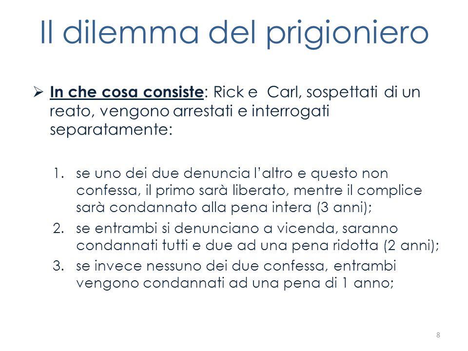 Il dilemma del prigioniero In che cosa consiste : Rick e Carl, sospettati di un reato, vengono arrestati e interrogati separatamente: 1.se uno dei due