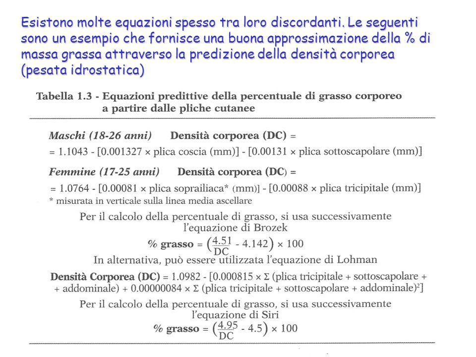 Esistono molte equazioni spesso tra loro discordanti. Le seguenti sono un esempio che fornisce una buona approssimazione della % di massa grassa attra