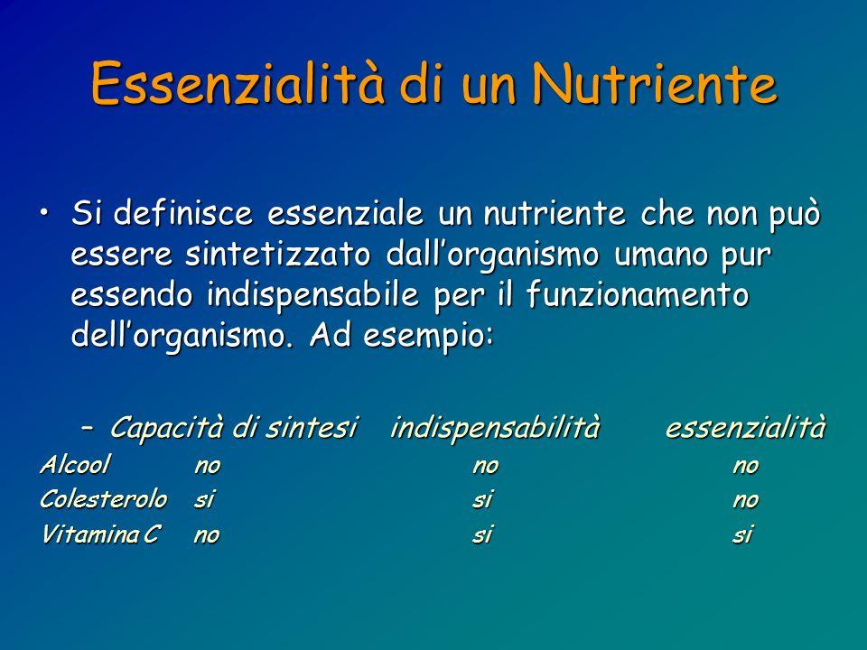 Essenzialità di un Nutriente Si definisce essenziale un nutriente che non può essere sintetizzato dallorganismo umano pur essendo indispensabile per i