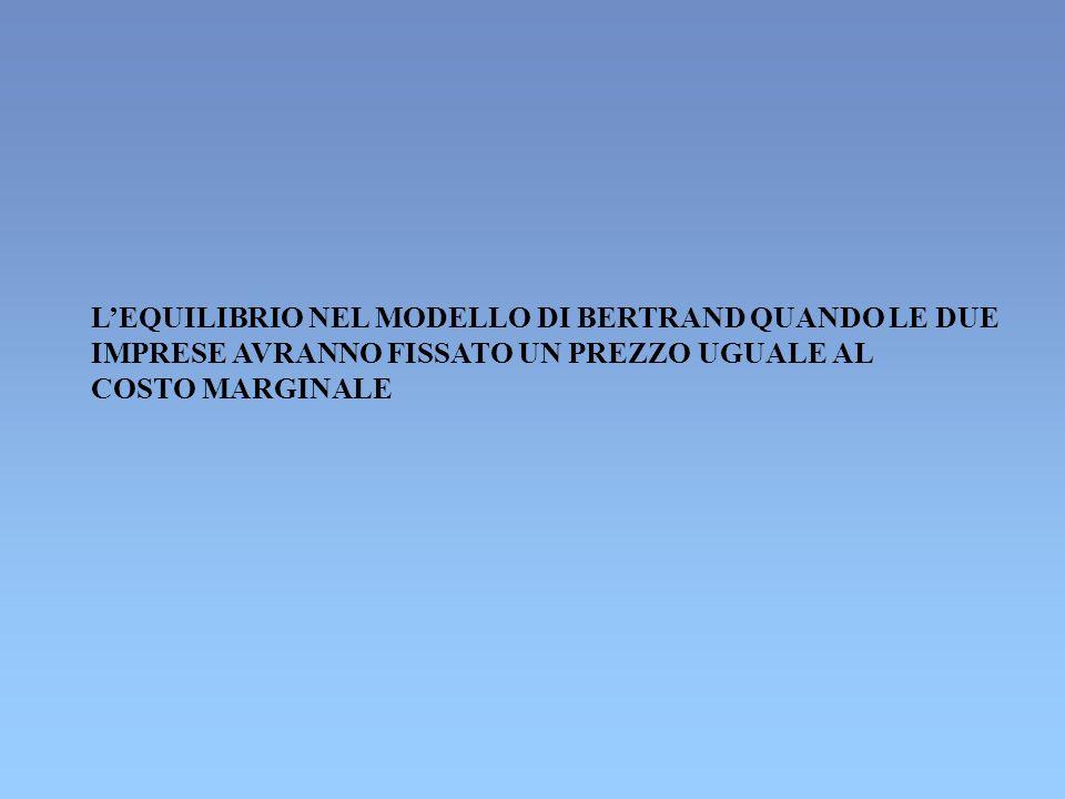 LEQUILIBRIO NEL MODELLO DI BERTRAND QUANDO LE DUE IMPRESE AVRANNO FISSATO UN PREZZO UGUALE AL COSTO MARGINALE