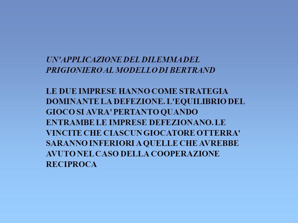 UN APPLICAZIONE DEL DILEMMA DEL PRIGIONIERO AL MODELLO DI BERTRAND LE DUE IMPRESE HANNO COME STRATEGIA DOMINANTE LA DEFEZIONE.