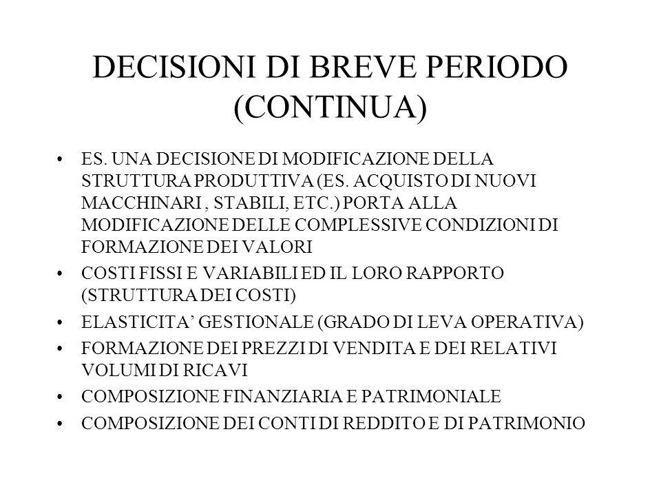 DECISIONI DI BREVE PERIODO (CONTINUA) ES.