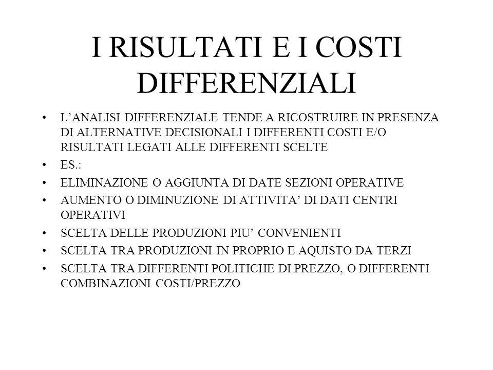 I RISULTATI E I COSTI DIFFERENZIALI LANALISI DIFFERENZIALE TENDE A RICOSTRUIRE IN PRESENZA DI ALTERNATIVE DECISIONALI I DIFFERENTI COSTI E/O RISULTATI LEGATI ALLE DIFFERENTI SCELTE ES.: ELIMINAZIONE O AGGIUNTA DI DATE SEZIONI OPERATIVE AUMENTO O DIMINUZIONE DI ATTIVITA DI DATI CENTRI OPERATIVI SCELTA DELLE PRODUZIONI PIU CONVENIENTI SCELTA TRA PRODUZIONI IN PROPRIO E AQUISTO DA TERZI SCELTA TRA DIFFERENTI POLITICHE DI PREZZO, O DIFFERENTI COMBINAZIONI COSTI/PREZZO