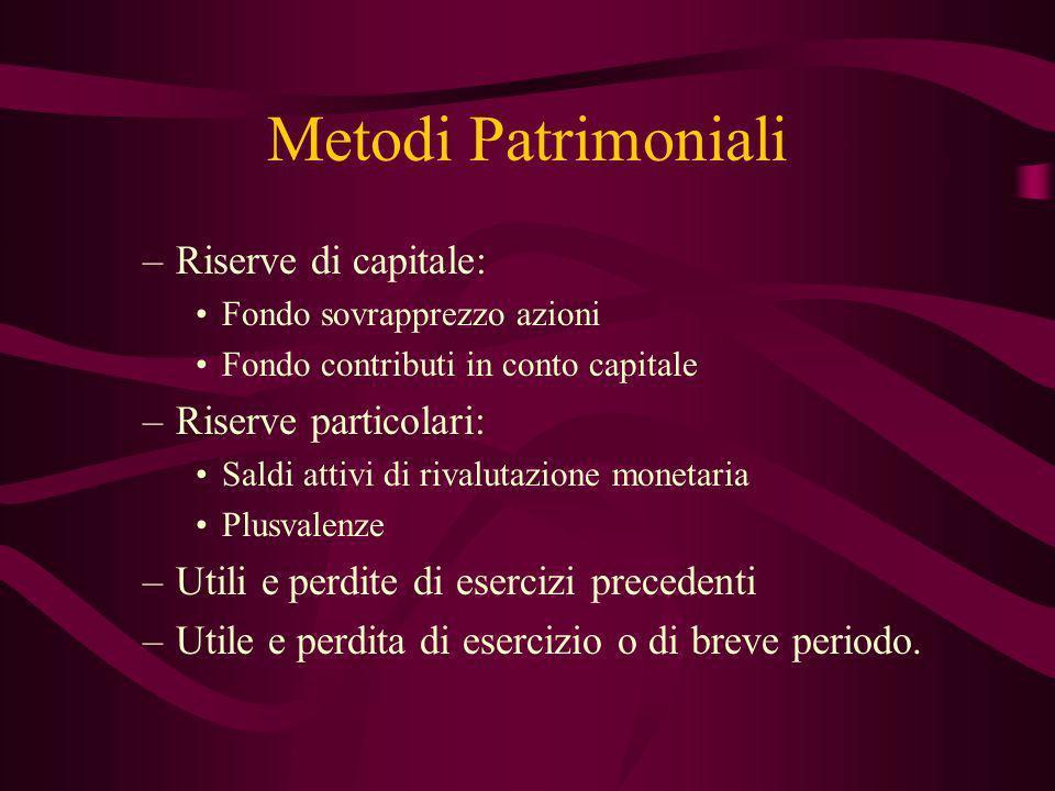 Metodi Patrimoniali –Riserve di capitale: Fondo sovrapprezzo azioni Fondo contributi in conto capitale –Riserve particolari: Saldi attivi di rivalutaz