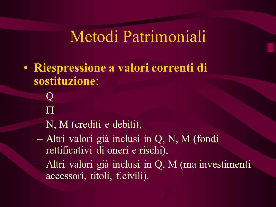 Metodi Patrimoniali Riespressione a valori correnti di sostituzione: –Q – –N, M (crediti e debiti), –Altri valori già inclusi in Q, N, M (fondi rettif