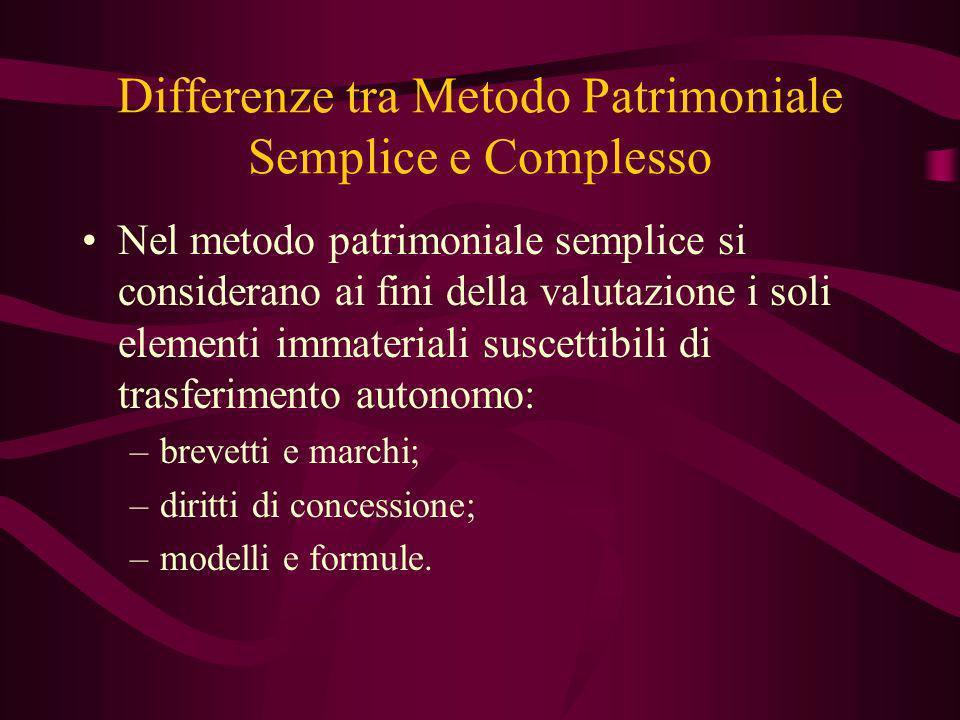 Differenze tra Metodo Patrimoniale Semplice e Complesso Nel metodo patrimoniale semplice si considerano ai fini della valutazione i soli elementi imma