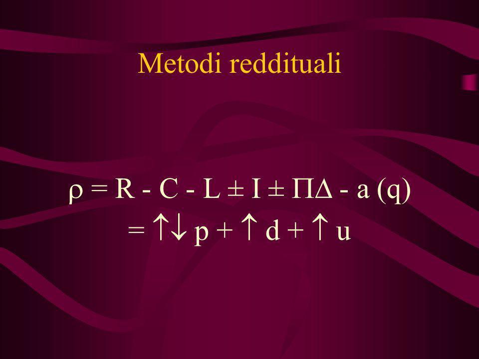 Metodi reddituali = R - C - L ± I ± - a (q) = p + d + u