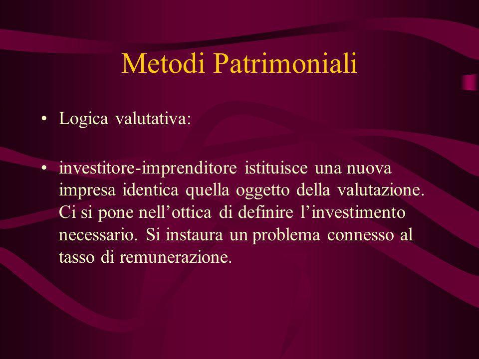 Metodi Patrimoniali Logica valutativa: investitore-imprenditore istituisce una nuova impresa identica quella oggetto della valutazione. Ci si pone nel