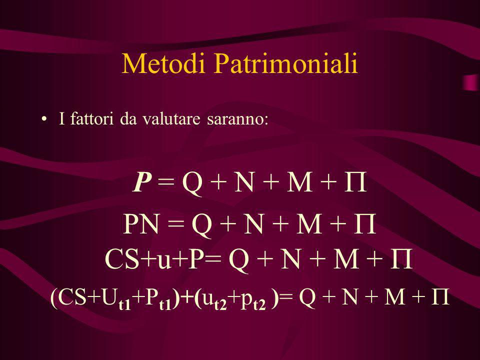 Metodi Patrimoniali I fattori da valutare saranno: P = Q + N + M + PN = Q + N + M + CS+u+P= Q + N + M + (CS+U t1 +P t1 )+(u t2 +p t2 )= Q + N + M +