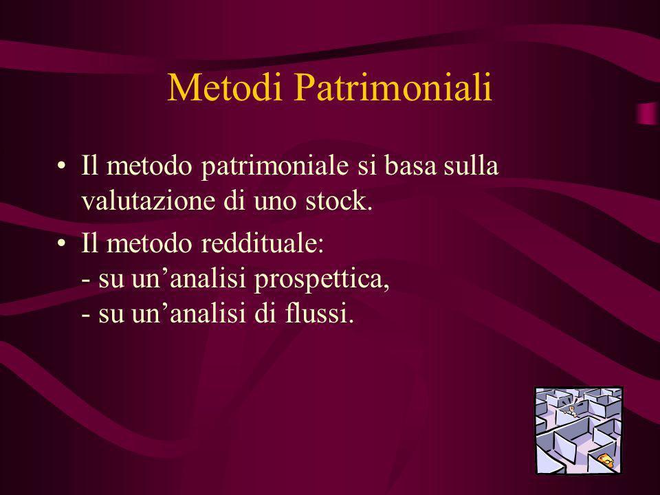 Metodi Patrimoniali Il metodo patrimoniale si basa sulla valutazione di uno stock. Il metodo reddituale: - su unanalisi prospettica, - su unanalisi di