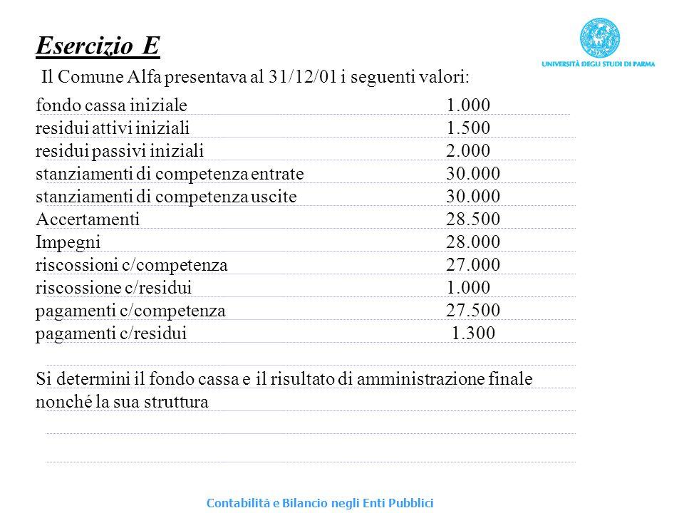 Il Comune Alfa presentava al 31/12/01 i seguenti valori: Esercizio E fondo cassa iniziale1.000 residui attivi iniziali1.500 residui passivi iniziali2.