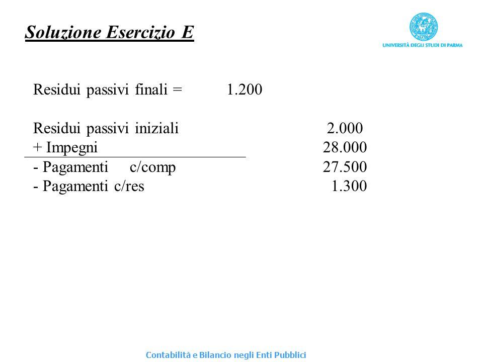 Soluzione Esercizio E Residui passivi finali =1.200 Residui passivi iniziali 2.000 + Impegni28.000 - Pagamentic/comp27.500 - Pagamenti c/res 1.300 Con