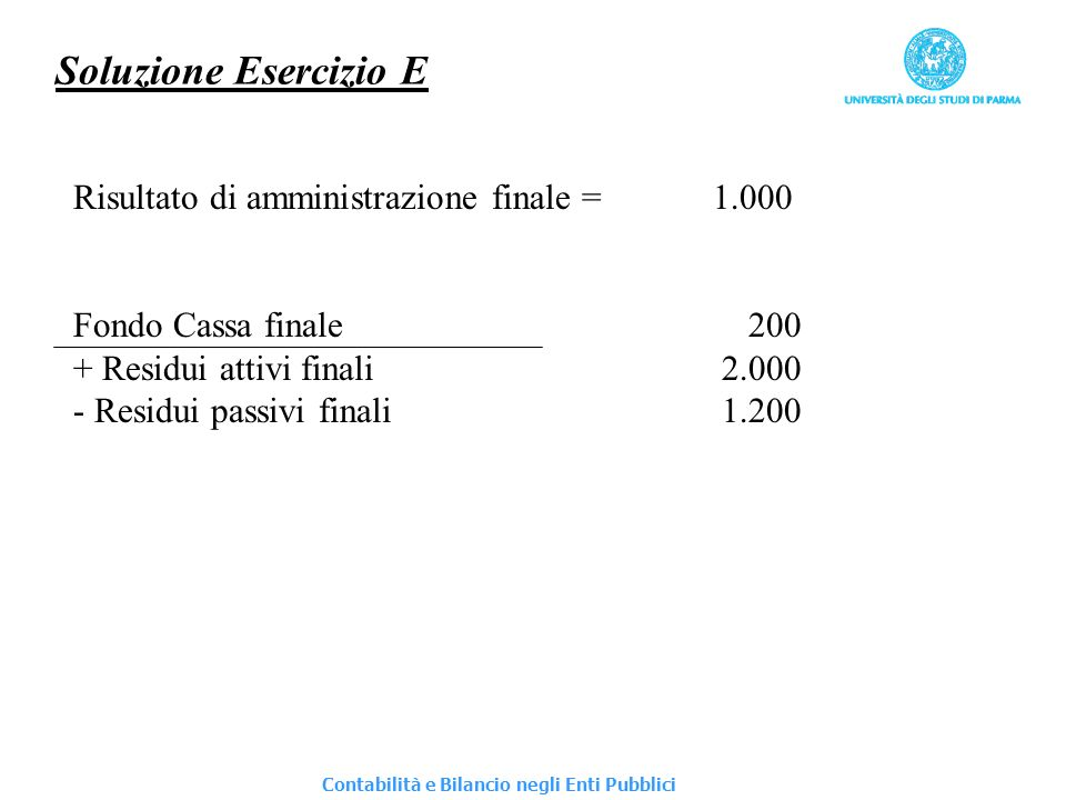 Soluzione Esercizio E Risultato di amministrazione finale =1.000 Fondo Cassa finale 200 + Residui attivi finali 2.000 - Residui passivi finali 1.200 C