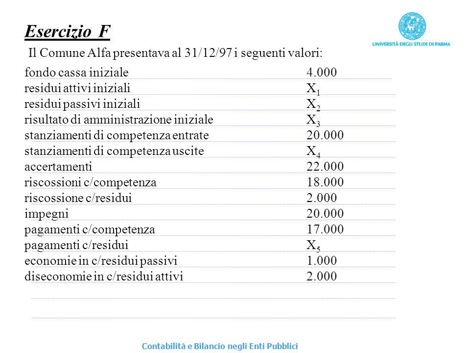 Il Comune Alfa presentava al 31/12/97 i seguenti valori: Esercizio F fondo cassa iniziale4.000 residui attivi inizialiX 1 residui passivi inizialiX 2