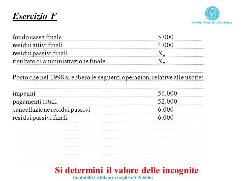 Esercizio F fondo cassa finale5.000 residui attivi finali4.000 residui passivi finaliX 6 risultato di amministrazione finaleX 7 Posto che nel 1998 si