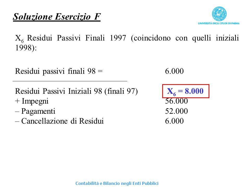 Soluzione Esercizio F X 6 Residui Passivi Finali 1997 (coincidono con quelli iniziali 1998): Residui passivi finali 98 =6.000 Residui Passivi Iniziali