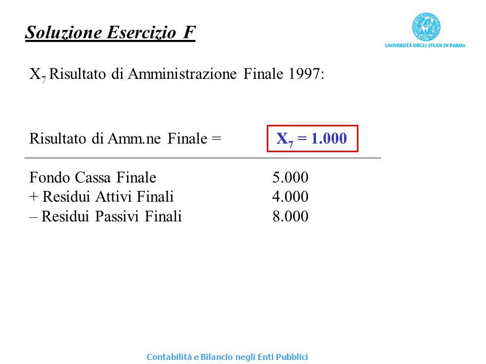 Soluzione Esercizio F X 7 Risultato di Amministrazione Finale 1997: Risultato di Amm.ne Finale = X 7 Fondo Cassa Finale5.000 + Residui Attivi Finali4.
