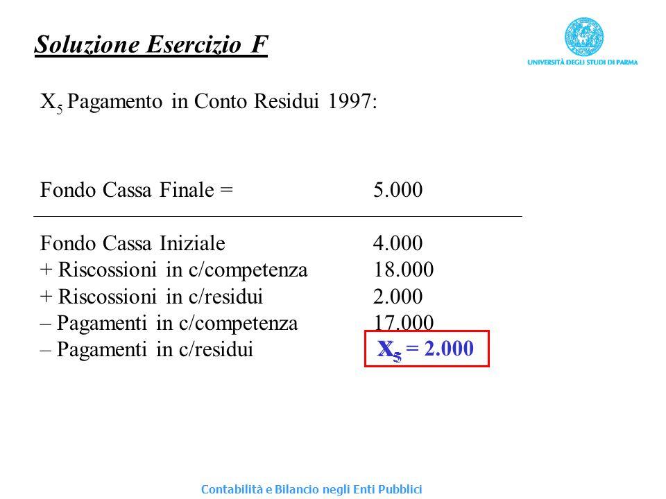Soluzione Esercizio F X 5 Pagamento in Conto Residui 1997: Fondo Cassa Finale =5.000 Fondo Cassa Iniziale4.000 + Riscossioni in c/competenza18.000 + R