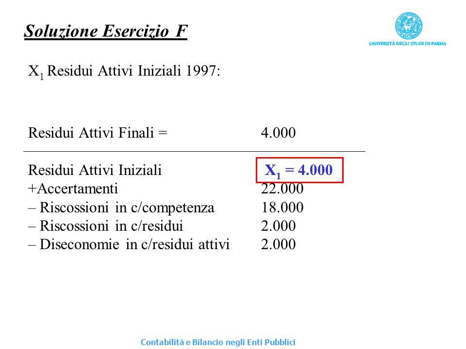 Soluzione Esercizio F X 1 Residui Attivi Iniziali 1997: Residui Attivi Finali =4.000 Residui Attivi Iniziali X 1 +Accertamenti22.000 – Riscossioni in