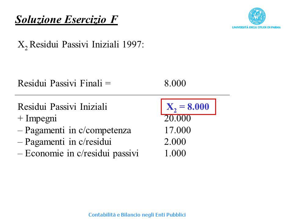 Soluzione Esercizio F X 2 Residui Passivi Iniziali 1997: Residui Passivi Finali =8.000 Residui Passivi Iniziali X 2 + Impegni20.000 – Pagamenti in c/c