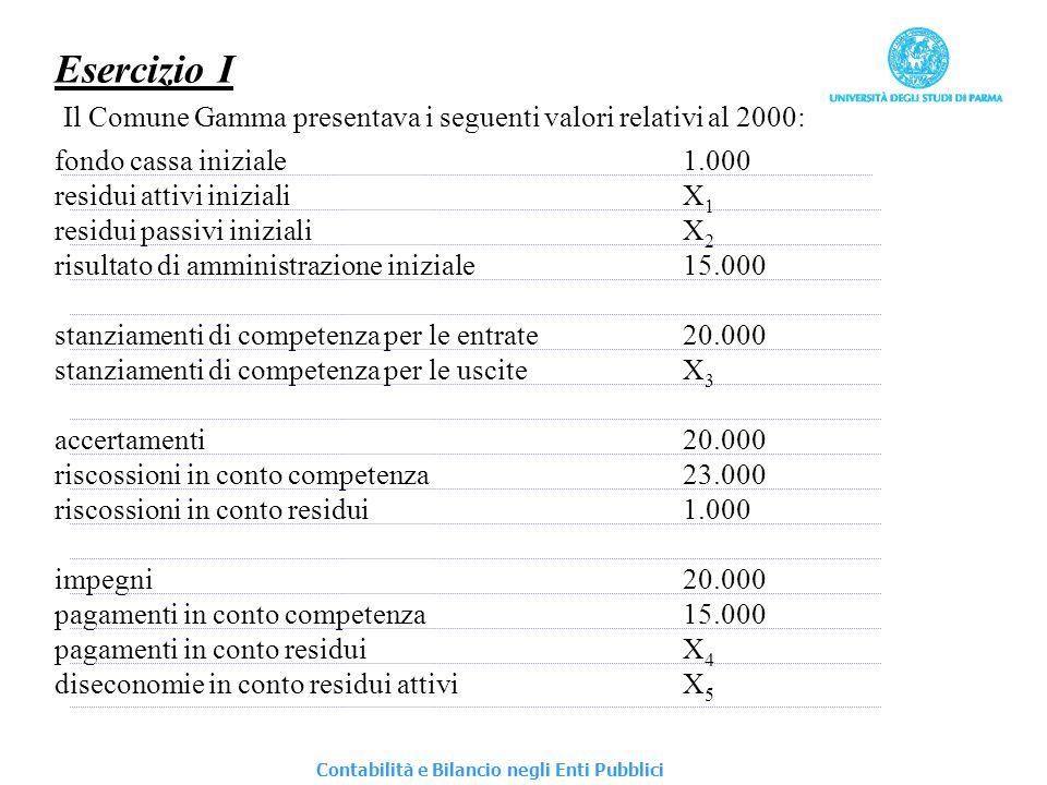 Il Comune Gamma presentava i seguenti valori relativi al 2000: Esercizio I fondo cassa iniziale1.000 residui attivi inizialiX 1 residui passivi inizia