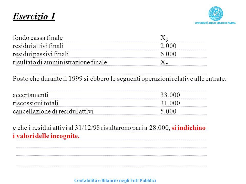 Esercizio I fondo cassa finaleX 6 residui attivi finali2.000 residui passivi finali6.000 risultato di amministrazione finaleX 7 Posto che durante il 1