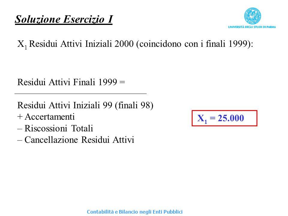 Soluzione Esercizio I X 1 Residui Attivi Iniziali 2000 (coincidono con i finali 1999): Residui Attivi Finali 1999 = Residui Attivi Iniziali 99 (finali