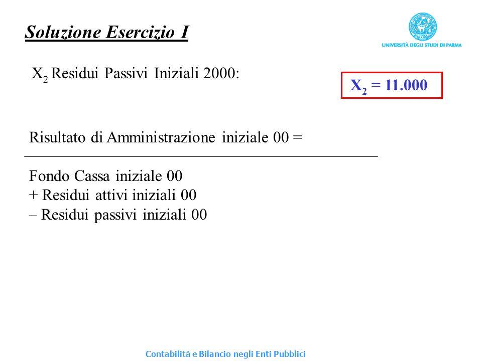 Soluzione Esercizio I X 2 Residui Passivi Iniziali 2000: Risultato di Amministrazione iniziale 00 = Fondo Cassa iniziale 00 + Residui attivi iniziali