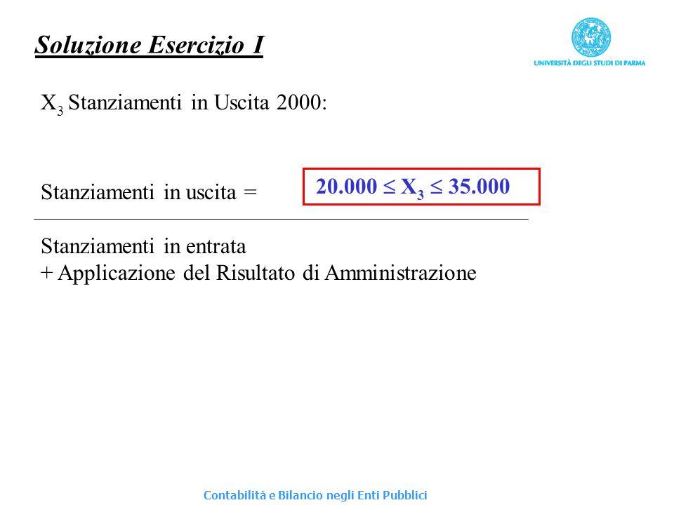 Soluzione Esercizio I X 3 Stanziamenti in Uscita 2000: Stanziamenti in uscita = Stanziamenti in entrata + Applicazione del Risultato di Amministrazion