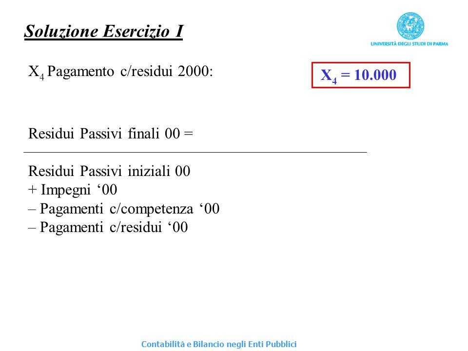 Soluzione Esercizio I X 4 Pagamento c/residui 2000: Residui Passivi finali 00 = Residui Passivi iniziali 00 + Impegni 00 – Pagamenti c/competenza 00 –