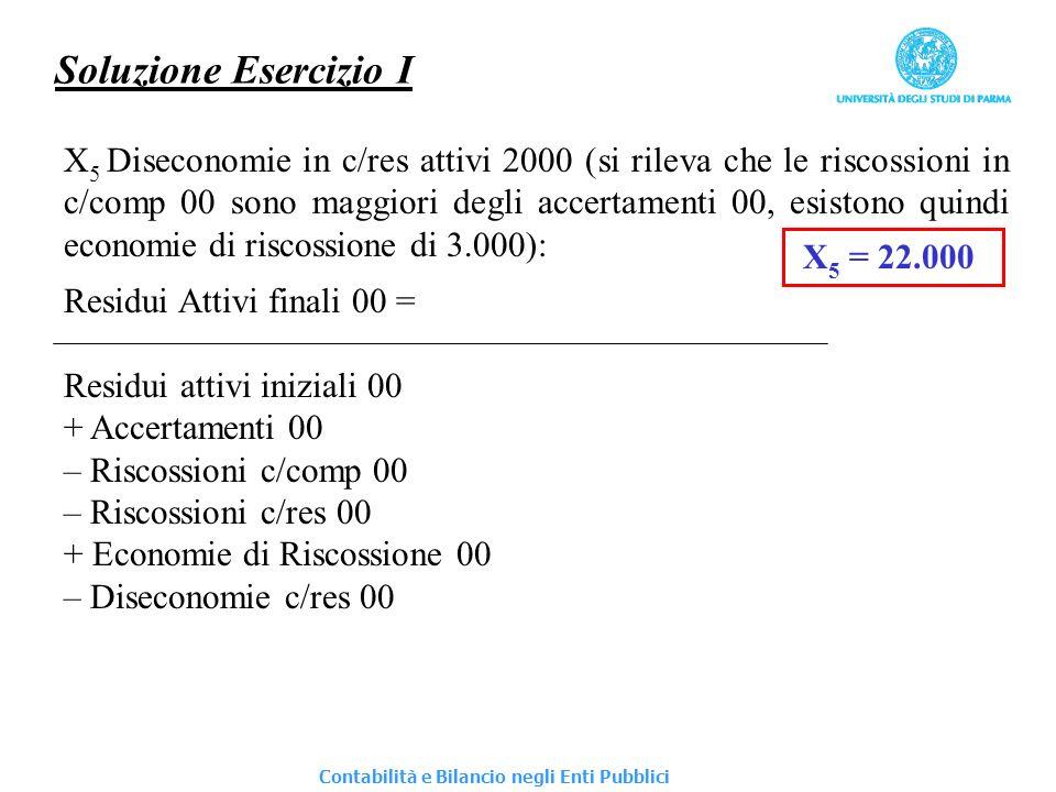 Soluzione Esercizio I X 5 Diseconomie in c/res attivi 2000 (si rileva che le riscossioni in c/comp 00 sono maggiori degli accertamenti 00, esistono qu