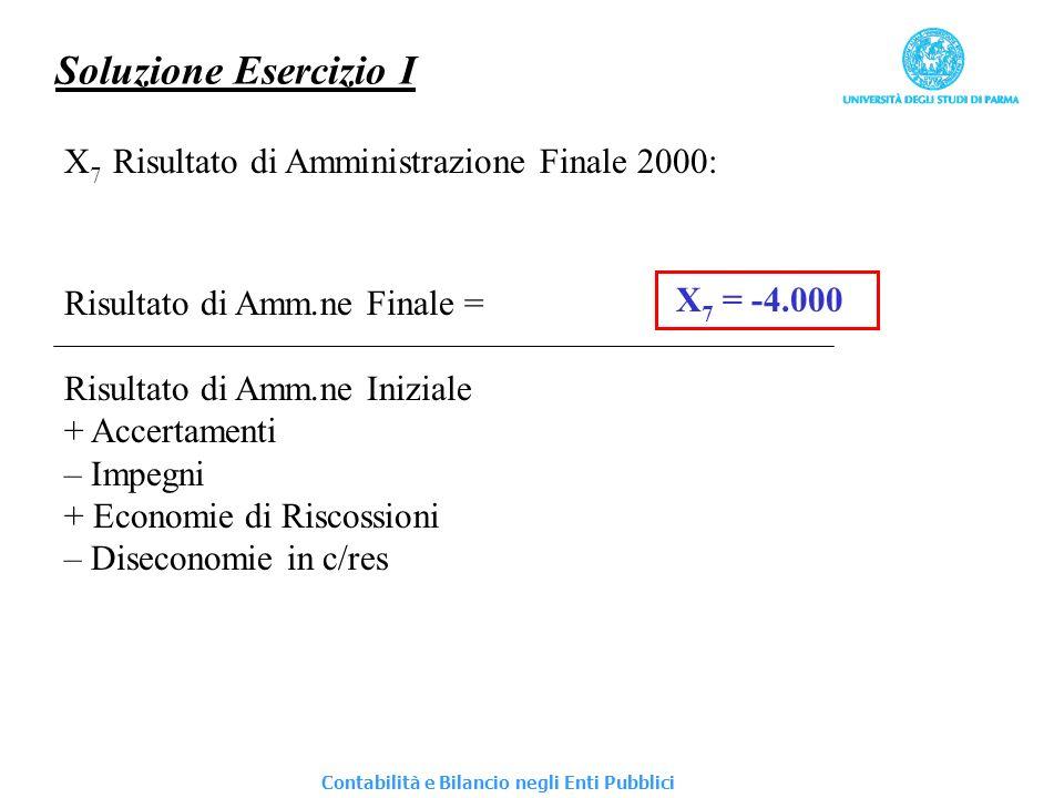 Soluzione Esercizio I X 7 Risultato di Amministrazione Finale 2000: Risultato di Amm.ne Finale = Risultato di Amm.ne Iniziale + Accertamenti – Impegni