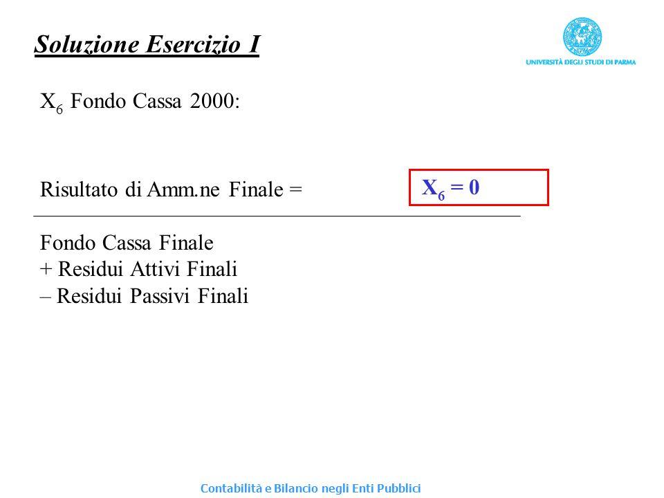Soluzione Esercizio I X 6 Fondo Cassa 2000: Risultato di Amm.ne Finale = Fondo Cassa Finale + Residui Attivi Finali – Residui Passivi Finali X 6 = 0 C