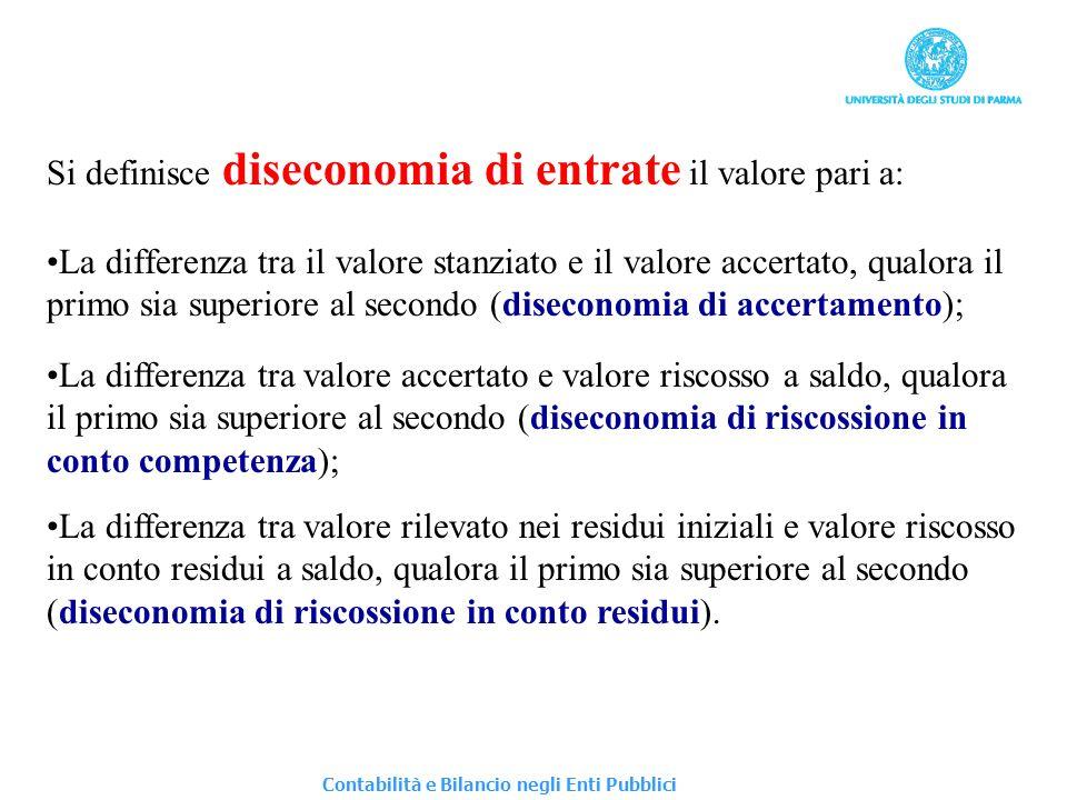 Si definisce diseconomia di entrate il valore pari a: La differenza tra il valore stanziato e il valore accertato, qualora il primo sia superiore al s