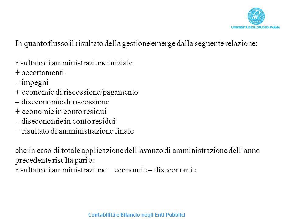 In quanto flusso il risultato della gestione emerge dalla seguente relazione: risultato di amministrazione iniziale + accertamenti – impegni + economi