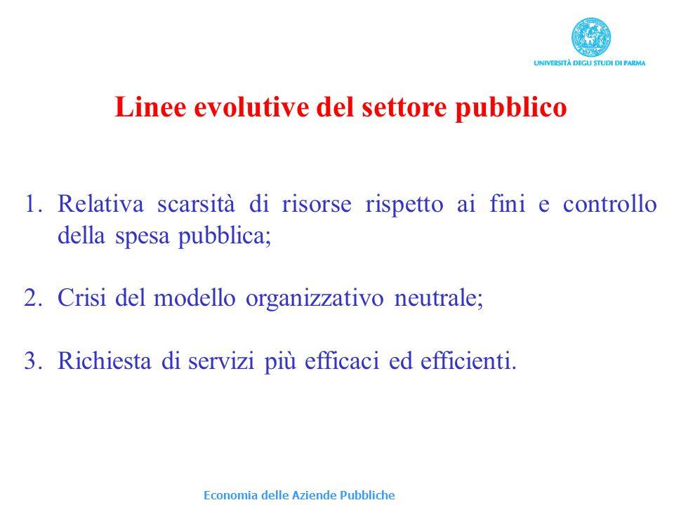 Linee evolutive del settore pubblico 1.Relativa scarsità di risorse rispetto ai fini e controllo della spesa pubblica; 2.Crisi del modello organizzativo neutrale; 3.Richiesta di servizi più efficaci ed efficienti.