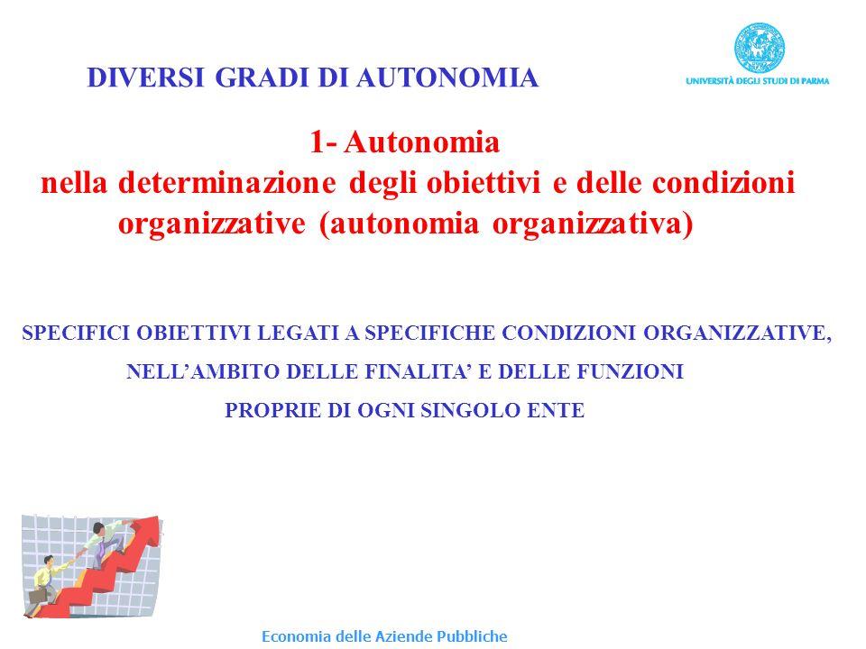 DIVERSI GRADI DI AUTONOMIA 1- Autonomia nella determinazione degli obiettivi e delle condizioni organizzative (autonomia organizzativa) SPECIFICI OBIETTIVI LEGATI A SPECIFICHE CONDIZIONI ORGANIZZATIVE, NELLAMBITO DELLE FINALITA E DELLE FUNZIONI PROPRIE DI OGNI SINGOLO ENTE Economia delle Aziende Pubbliche