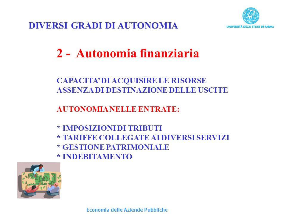 2 - Autonomia finanziaria CAPACITA DI ACQUISIRE LE RISORSE ASSENZA DI DESTINAZIONE DELLE USCITE AUTONOMIA NELLE ENTRATE: * IMPOSIZIONI DI TRIBUTI * TARIFFE COLLEGATE AI DIVERSI SERVIZI * GESTIONE PATRIMONIALE * INDEBITAMENTO DIVERSI GRADI DI AUTONOMIA Economia delle Aziende Pubbliche